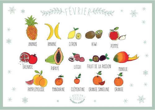 calendrier fruits février
